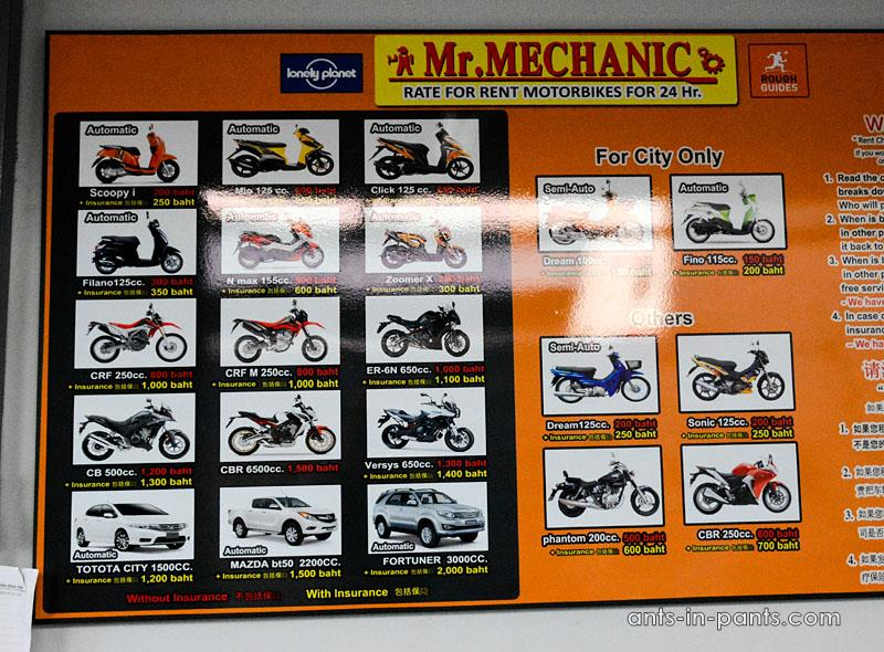 Renting a motorbike. Prices